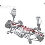 Active suspension - electro mechanical rear axle steering